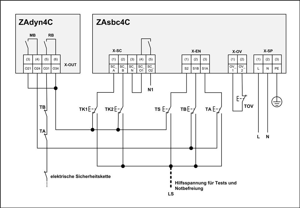 Ausgezeichnet Einfacher Elektrischer Planplan Ideen - Elektrische ...